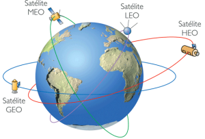 """Gracias a los """"errores"""" de Kepler y Newton tenemos esta tecnología."""